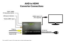 AHD-HDMI Converter connections
