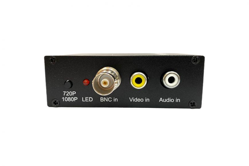 Convert AHD to HDMI