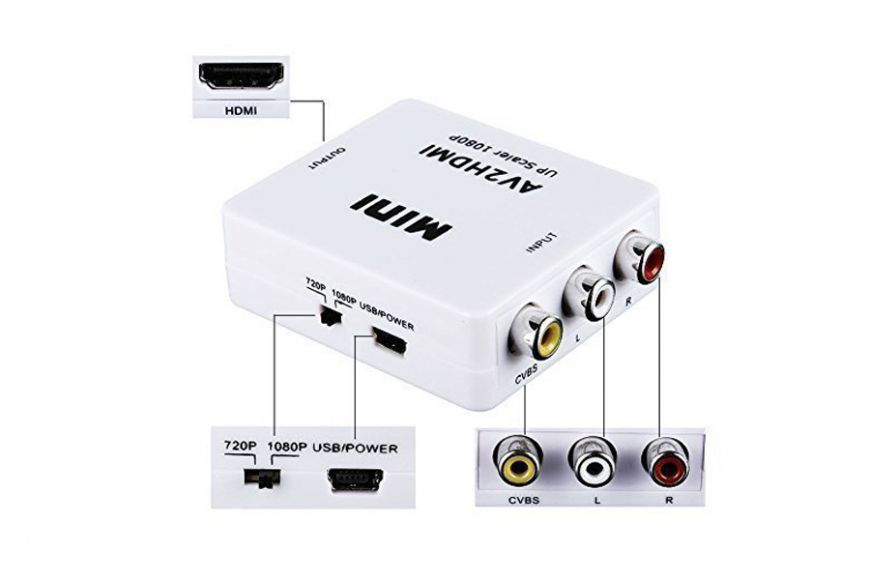 CVBS-HDMI Converter