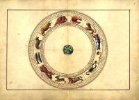 Astro Calendar - October