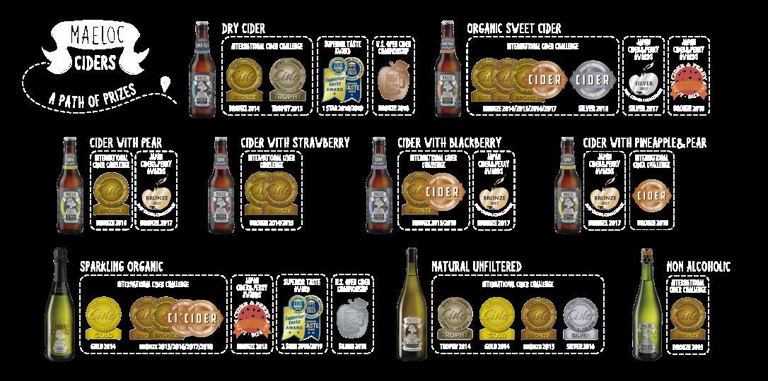 Mixed Case of Maeloc Ciders (vegan & Gluten-free) 24 x 330ml case