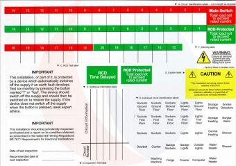 BG CUA11 Spare Consumer Unit Label Sheets