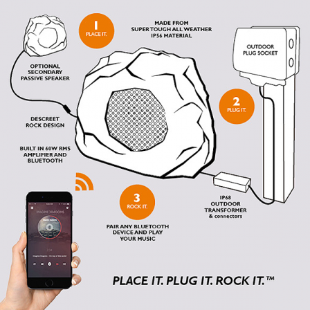 Retrotouch 01620 Outdoor Garden Rock Bluetooth Speaker Single