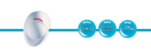 Visonic PIR MCW Next+ Motion Detector