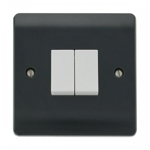 Click Mode Part M Switches