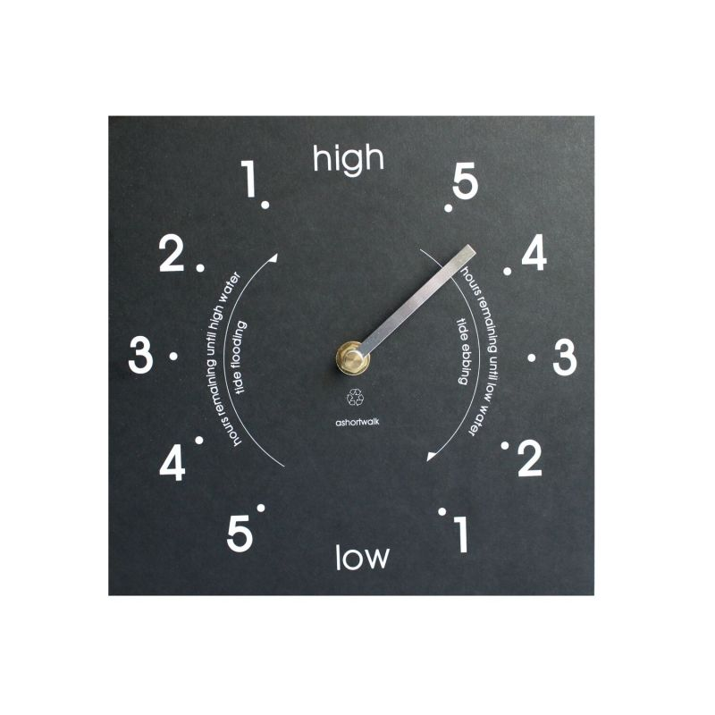 Tide Clock - Recycled