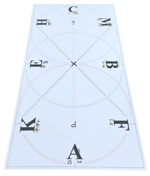 Dressage Arena Banner