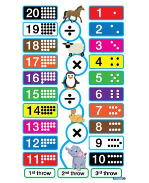 Math Mat Kits