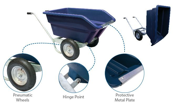 Tipping Wheelbarrows