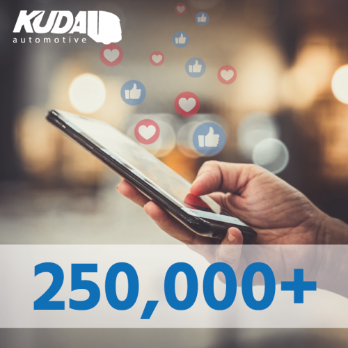 Kuda's Social Reach Tops 250,000 in just 28 days!