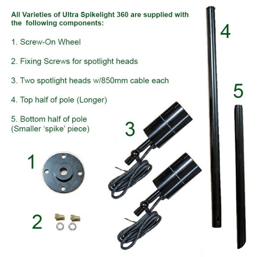 Ultra-Spikelight 360 - 240v - 1m Twin Spikelight - GU10 - IP65 - 60mm - Garden Green Aluminium